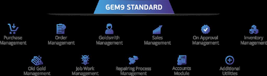 Gem9-Standard