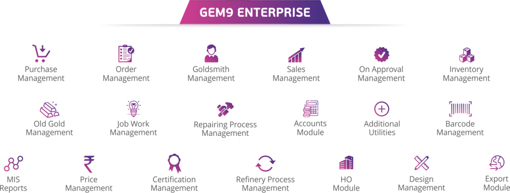 Enterprise_English