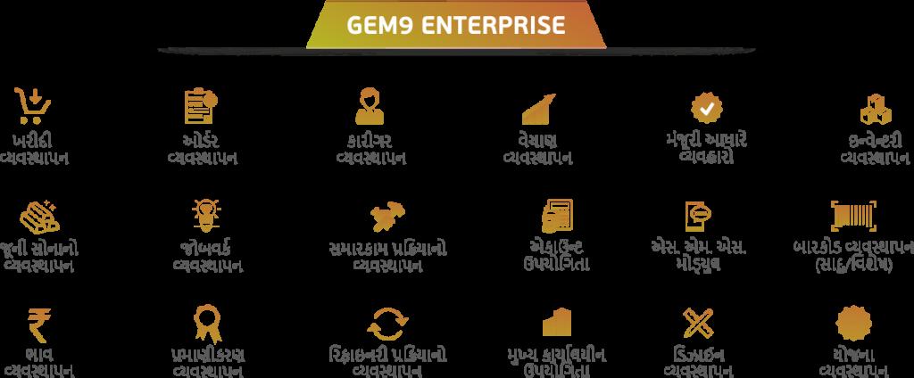 Enterprises_Gujrati