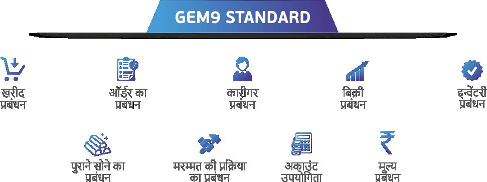 Standard_Hindi
