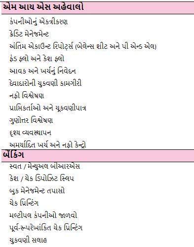 Accounts-Module-1-Gujarati
