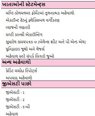 Accounts-Module-2-Gujarati