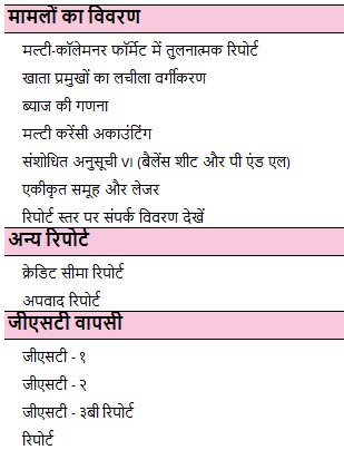 Accounts-Module-2-Hindi