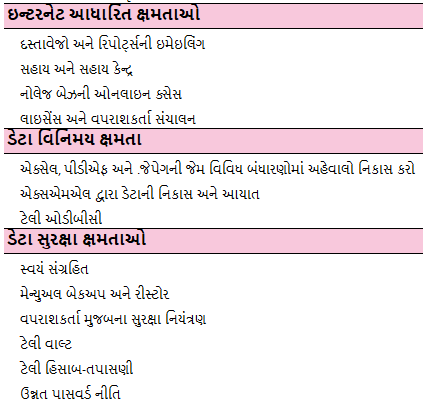 Accounts-Module-4-Gujarati