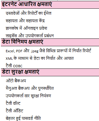 Accounts-Module-4-Hindi