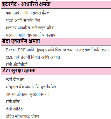 Accounts-Module-4-Marathi