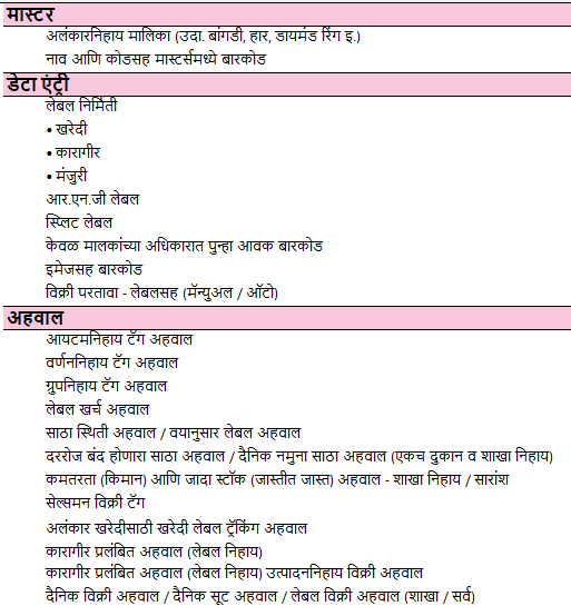 Barcode-Management-Advance-Marathi