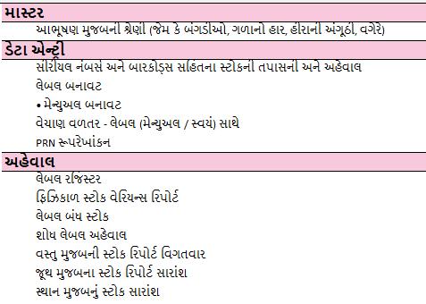 Barcode-Management-Basic-Gujarati