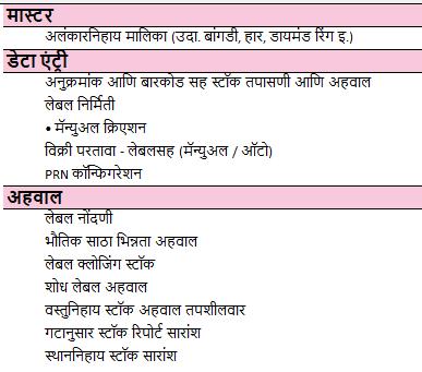 Barcode-Management-Basic-Marathi