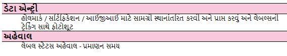 Certification-Management-Gujarati