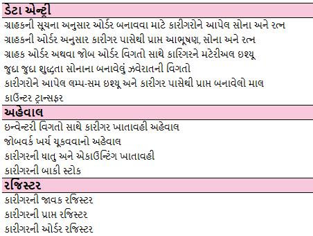 Goldsmith-Management-Gujarati
