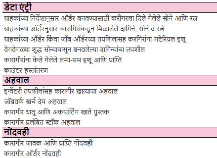 Goldsmith-Management-Marathi