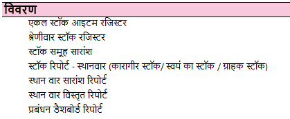 Inventory-Management-Hindi