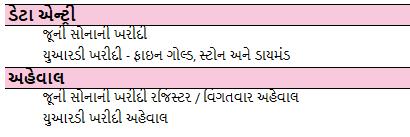 Old-Gold-Management-Gujarati