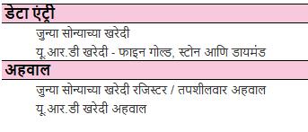 Old-Gold-Management-Marathi