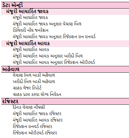 On-Approval-Management-Gujarati