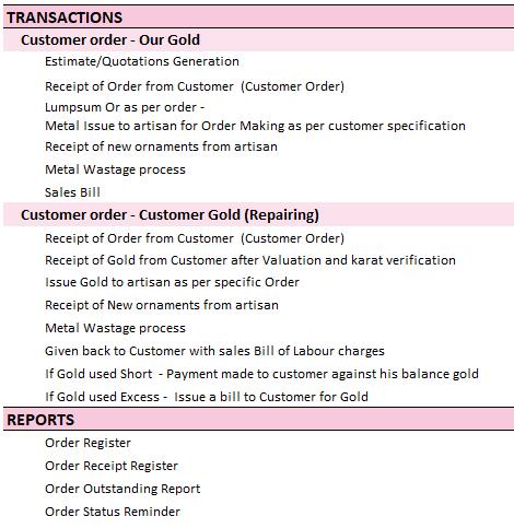Order-Management-English