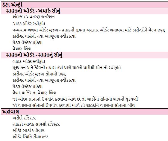 Order-Management-Gujarati