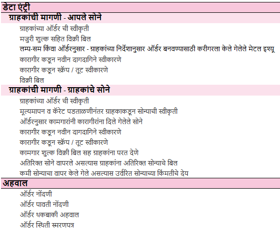 Order-Management-Marathi