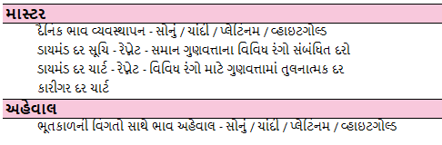 Price-Management-Gujarati