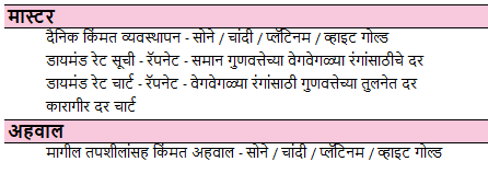 Price-Management-Marathi