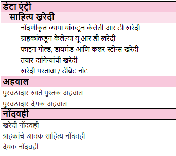 Purchase-Management-Marathi