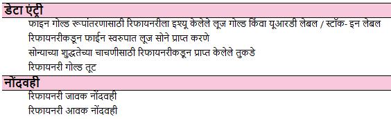 Refinary-Process-Management-Marathi