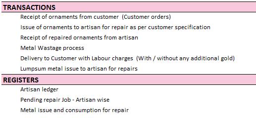 Repairing-Process-Management-English
