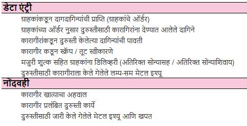 Repairing-Process-Management-Marathi