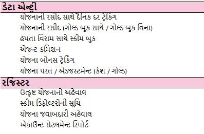 Scheme-Management-Gujarati
