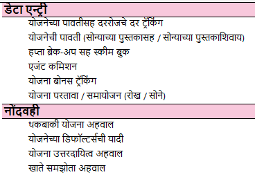 Scheme-Management-Marathi